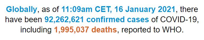 世卫组织:全球新冠肺炎确诊病例超过9226万例
