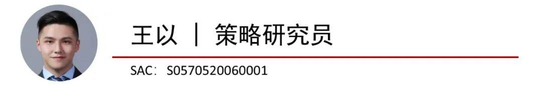 """研究之声   王以:港股2021:迎""""新""""不辞""""旧"""""""