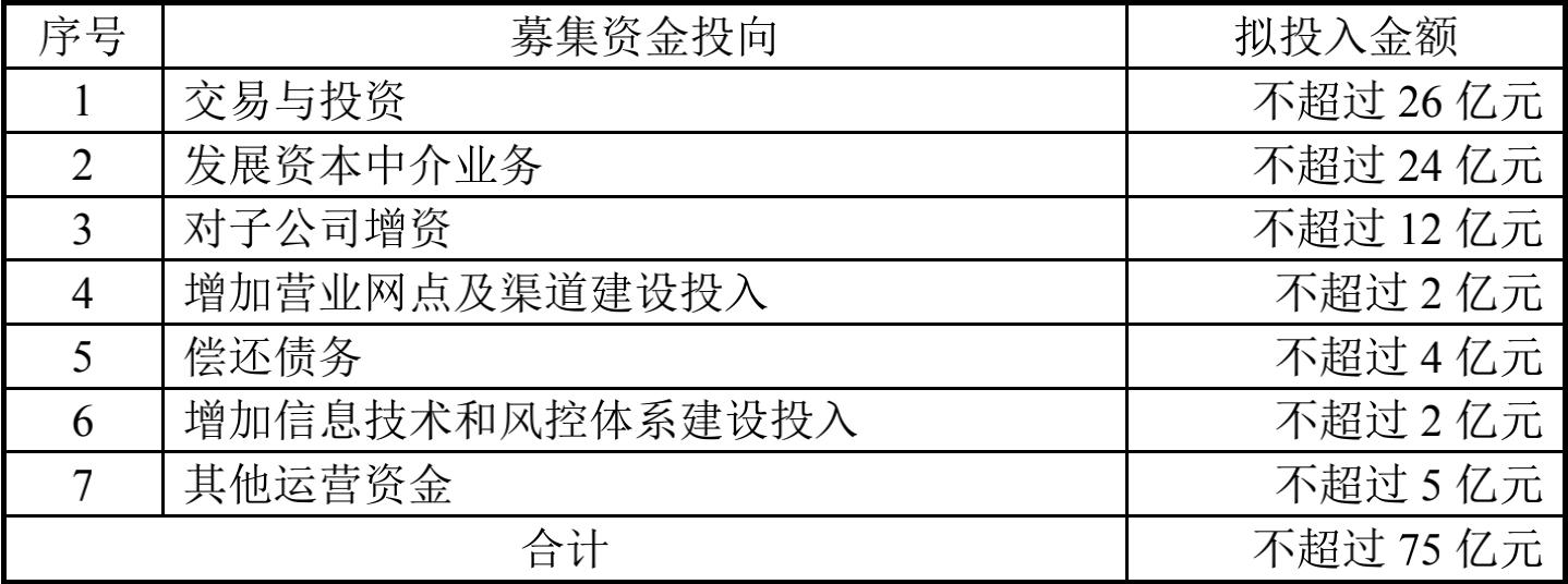 西部证券75亿定增引来4家同行 中信证券、中信建投跻身前10大股东