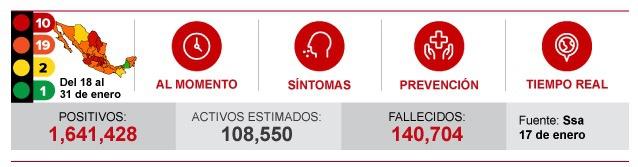 墨西哥全国累计确诊新冠肺炎病例超164万例