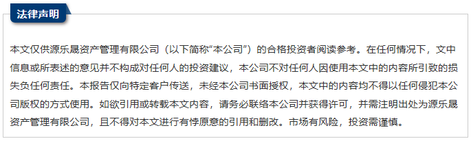 【上海证券报专访】源乐晟杨建海——投资是考验信仰的过程