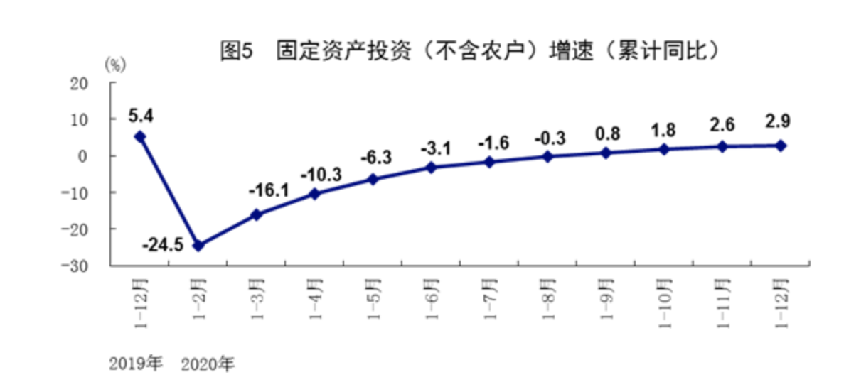 2021滁州经开区gdp_2021滁州经开区53家单位联合招聘30000余个岗位