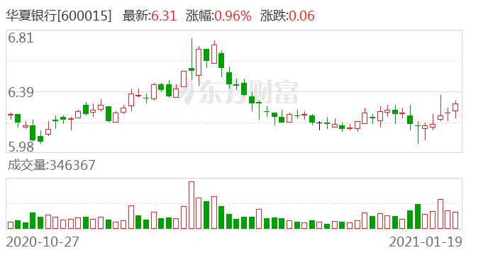 华夏银行兰州庆阳路支行开业