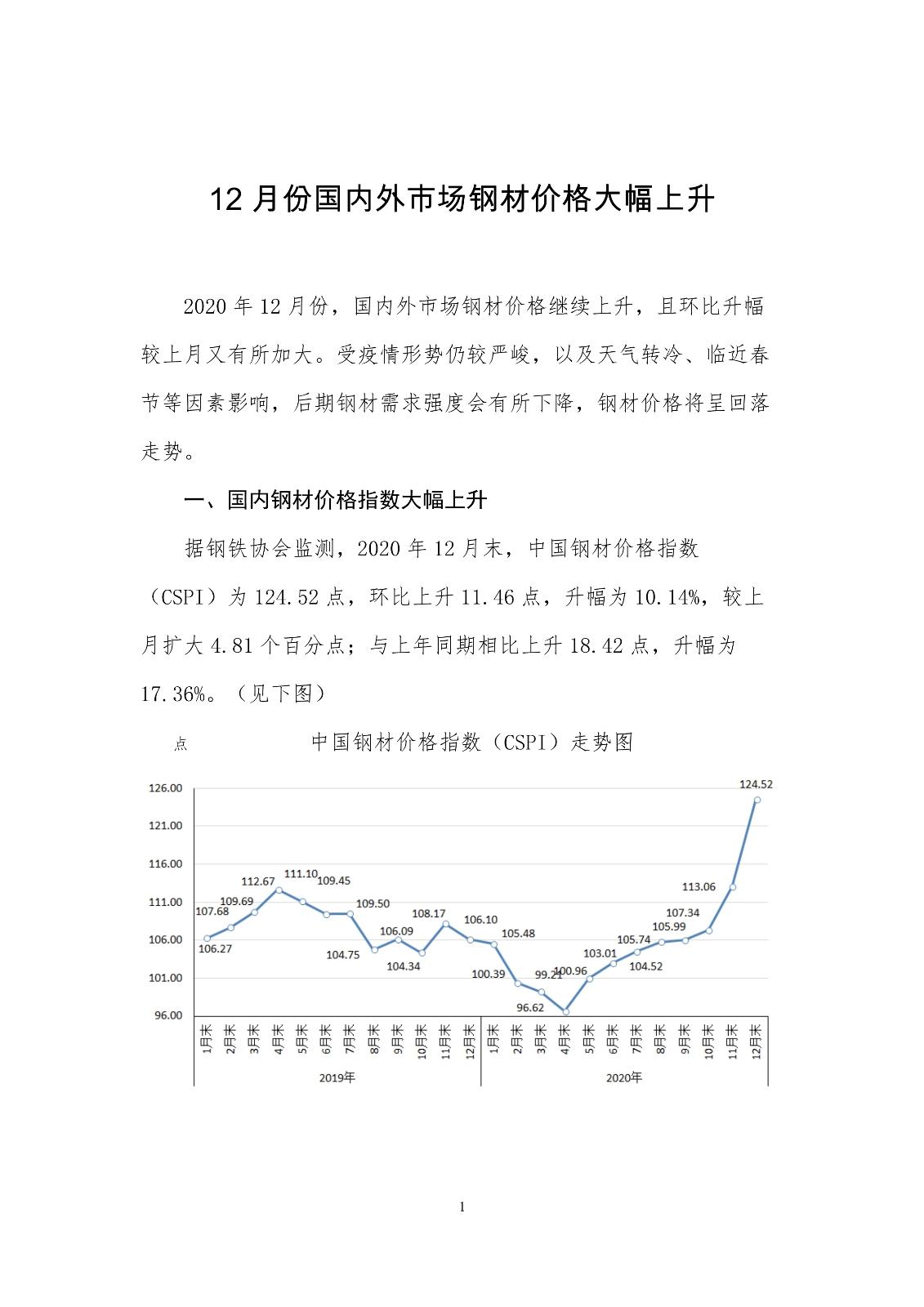 中钢协:2020年12月份国内外市场钢材价格大幅上升