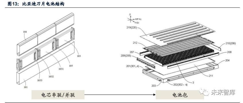 中国锂电池产业全球竞争力评估报告