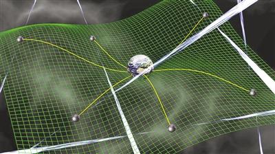 """通过""""宇宙计时器""""寻找低频引力波"""