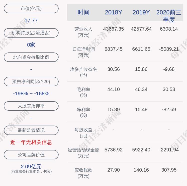 米奥会展:中标江西省数字外贸平台及相关服务采购项目89万元