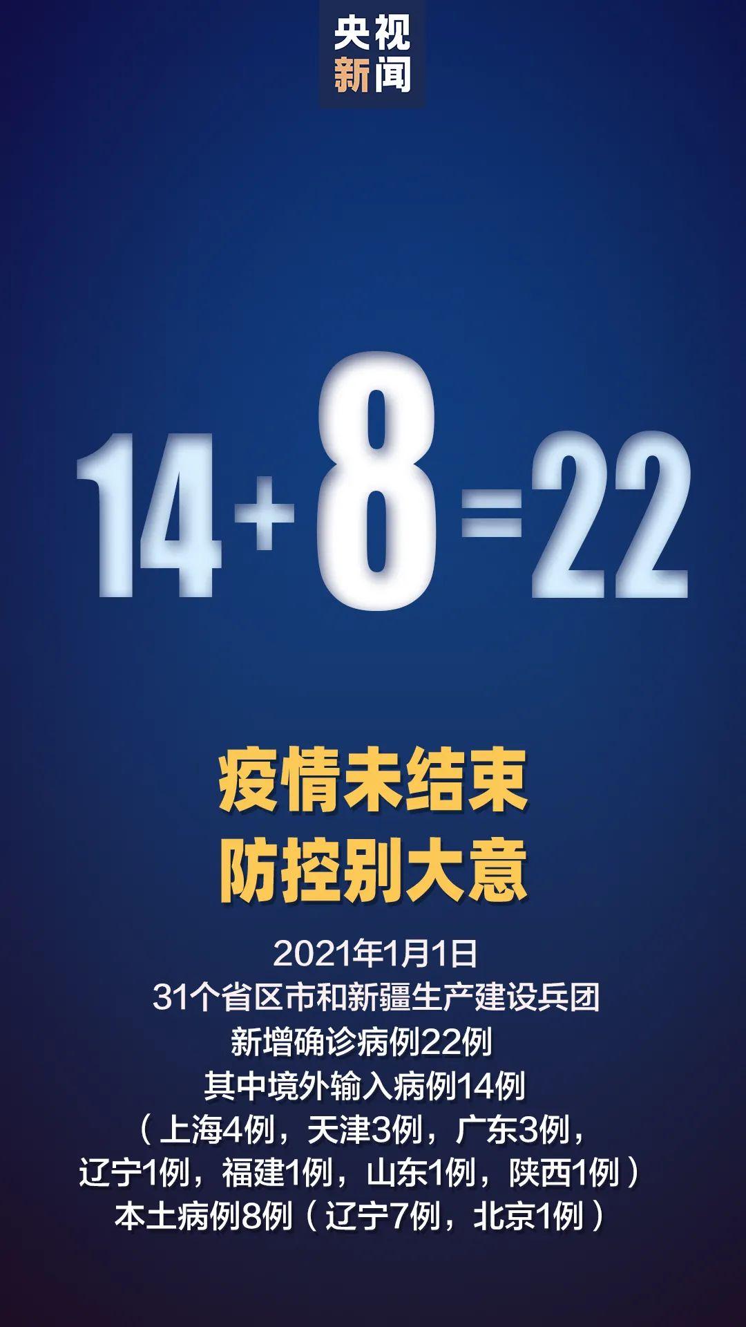 沈阳+3、大连+4、北京+1,详情公布图片