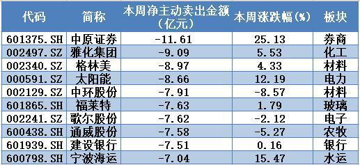 每经17点丨北京局部聚集性疫情初步得到控制,新增病例为网约车司机;比特币升破29900美元/枚;海南发布新能源汽车售后服务规范