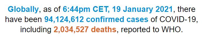 世卫组织:全球新冠肺炎确诊病例超过9412万例