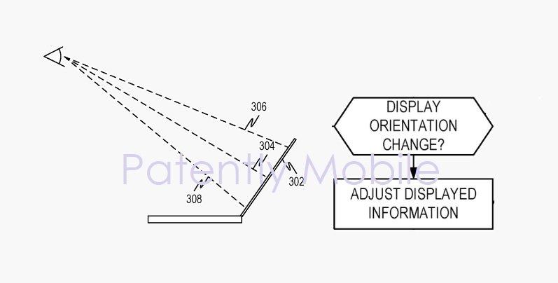 微软新专利:让笔记本电脑显示屏自动调整视角