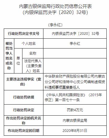 中华财险呼和浩特中支编制虚假资料 2责任人遭罚