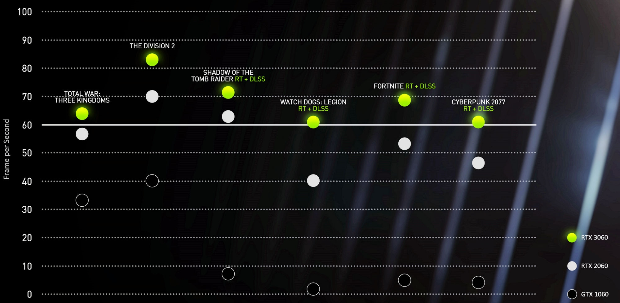 消息称NVIDIA正积极备货 欲复活RTX 2060/2060 Super