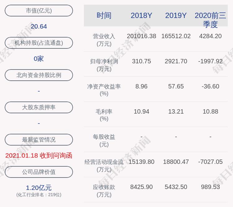交易异动!ST亚星:近3个交易日下跌14.17%
