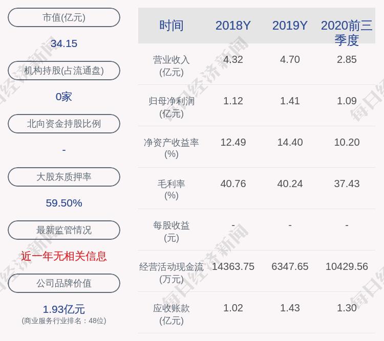 交易异动!永吉股份:近3个交易日上涨22.01%,无未披露的重大信息