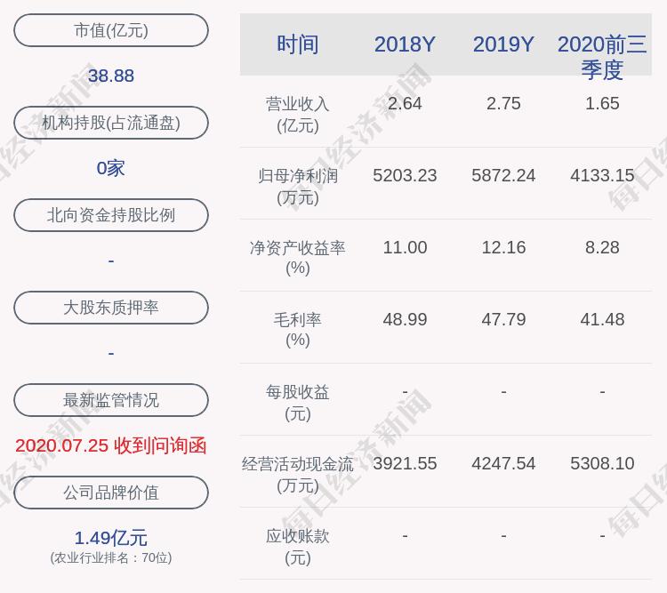 万向德农:董事徐云峰先生辞职
