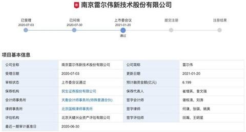 雷尔伟创业板IPO过会:毛利率逐年下滑 第一大客户为中国中车