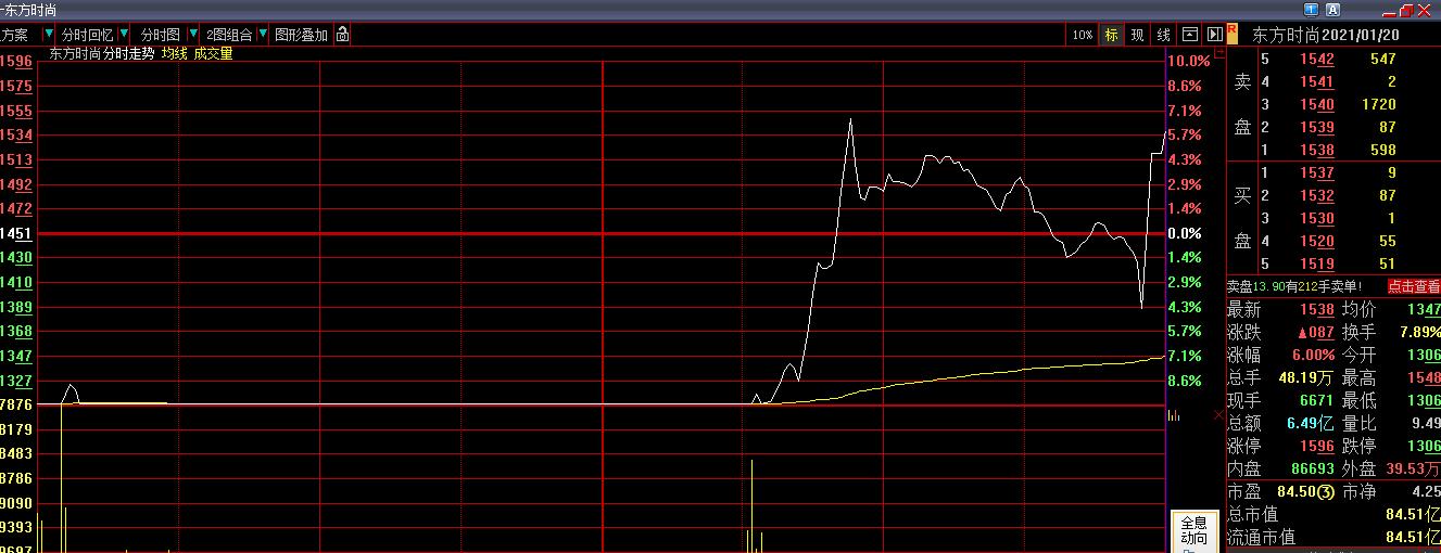 这家公司跌停板回购自家股票数量超标了,董事会公开致歉