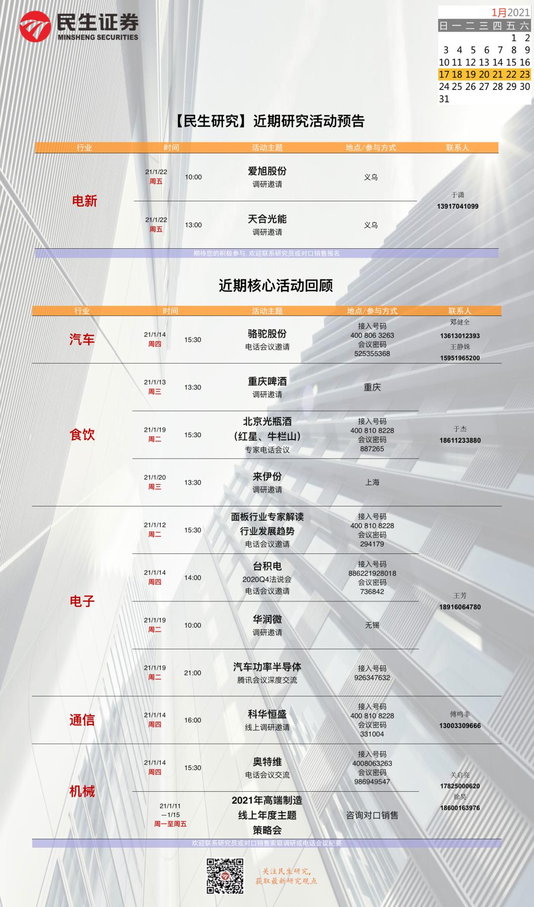 【民生证券研究院】晨会纪要20210121