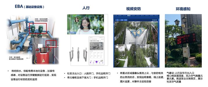 """中铁建荔湾国际城智慧社区项目获评""""最具产业价值技术应用落地案例""""TOP30图片"""