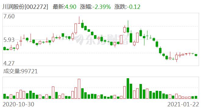 川润股份:黄静当选为公司第五届监事会职工代表监事