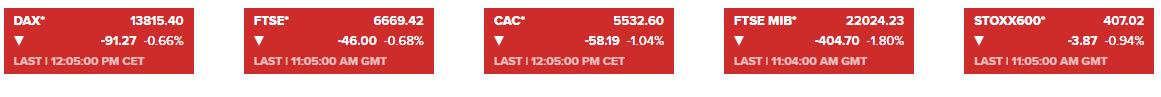 到底发生了什么!?市场突然遭遇全线抛售:黄金破位1850、最多更是暴跌超25美元