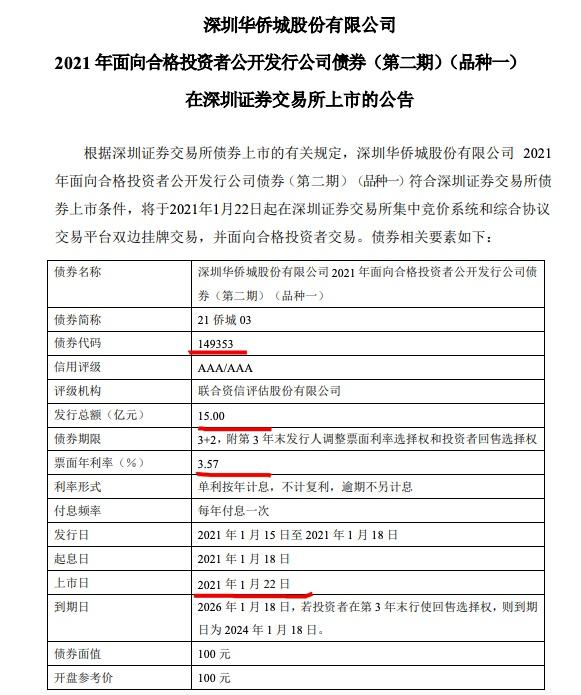 华侨城A借新还旧债:最高利率3.89%发行20亿元债券