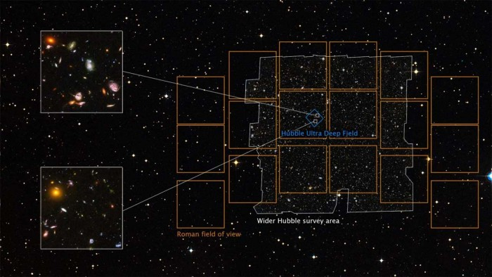NASA罗曼太空望远镜有多强大?拍摄覆盖面积将为哈勃的100倍