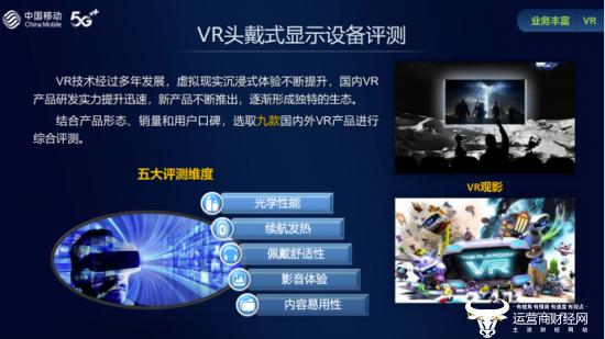 买VR头显应该注意什么?中国移动告诉你什么值得买