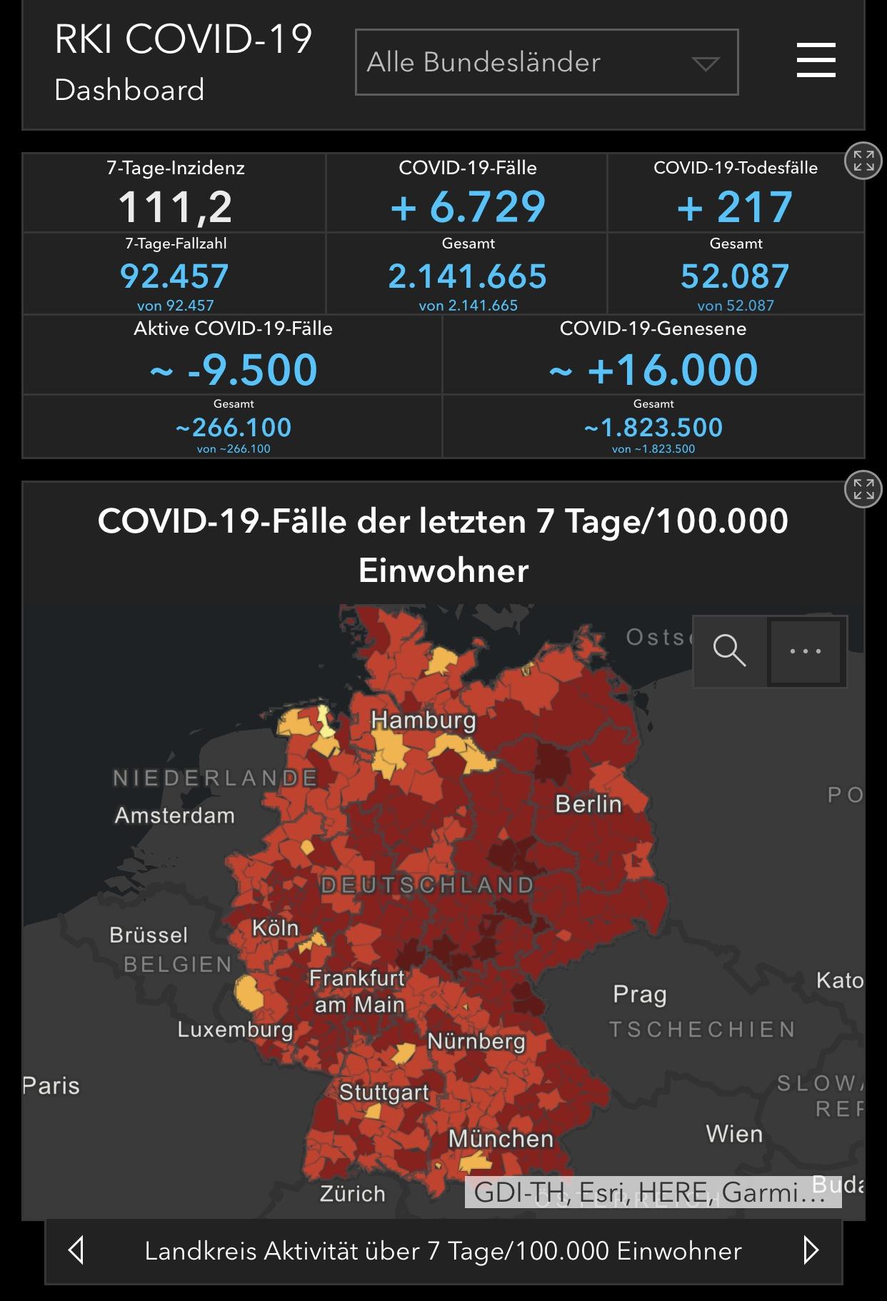 德国新增新冠肺炎确诊病例6729例 累计确诊2141665例