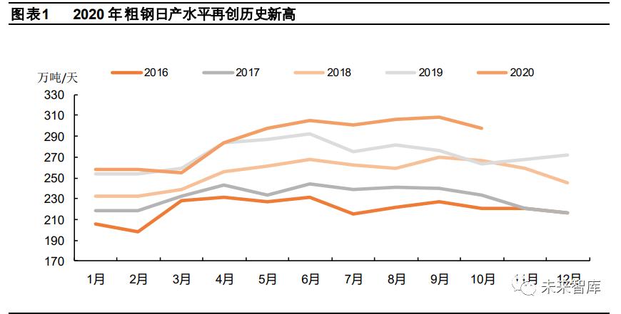 钢铁行业2021年度策略报告:特钢行业依旧看好,关注兼并重组
