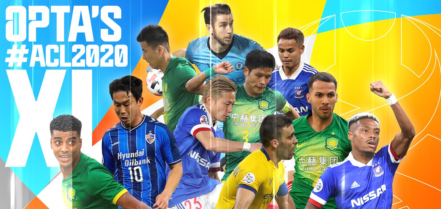 亚足联官方公布两套亚冠最佳评选:国安4人入选OPTA最佳阵容