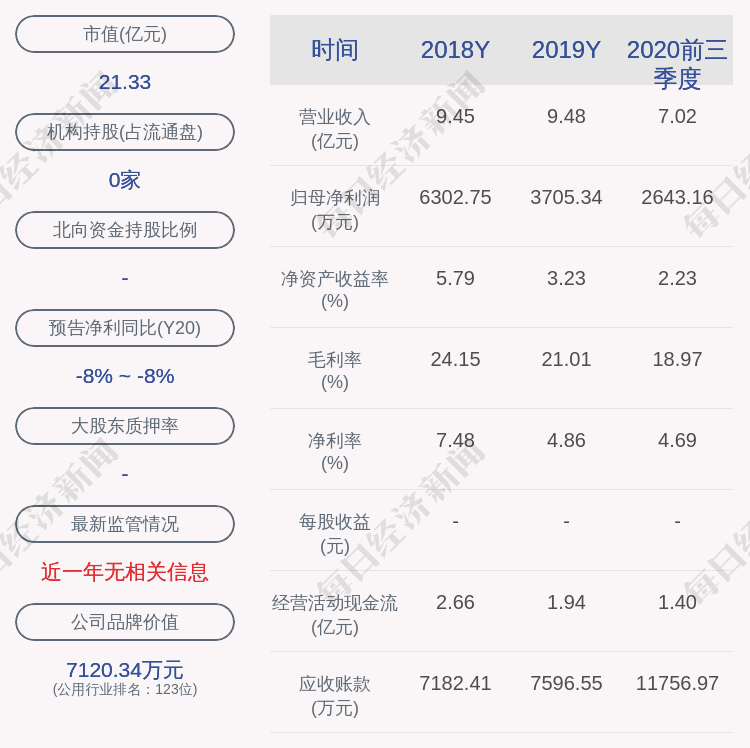 西昌电力:公司获得政府补助约583万元