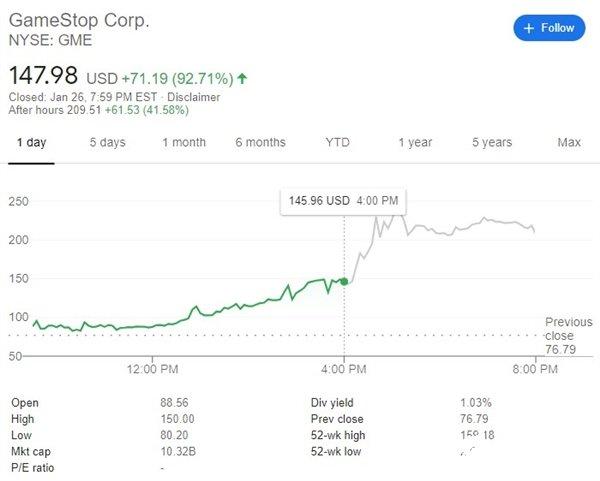 微软第二季财报游戏业务季度营收首次突破50亿美元大关 主机首发史上最成功