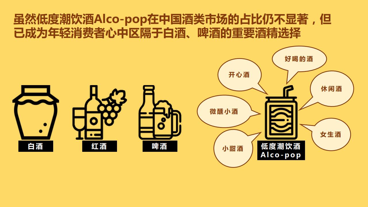 青年志:中国年轻人低度潮饮酒Alco-pop品类文化白皮书
