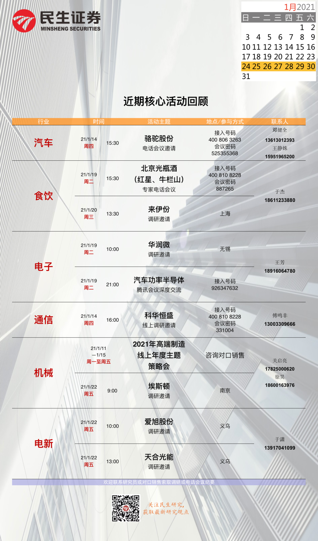 【民生证券研究院】晨会纪要20210127
