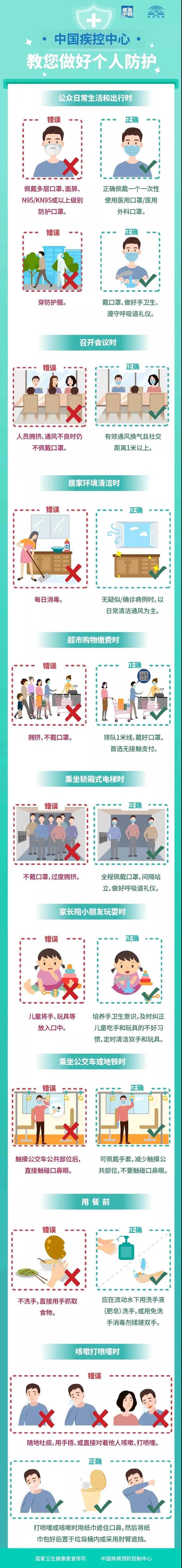 中国疾控中心教您做好个人防护!图片