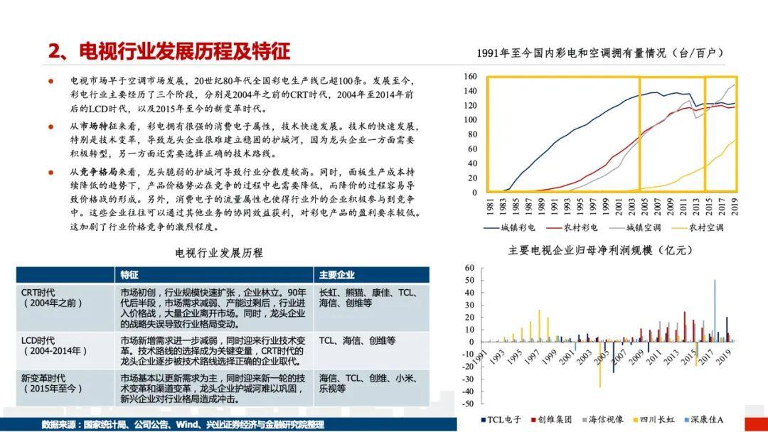 【兴证交运】踏遍荆棘见远方 —— 2021年快递行业趋势研判