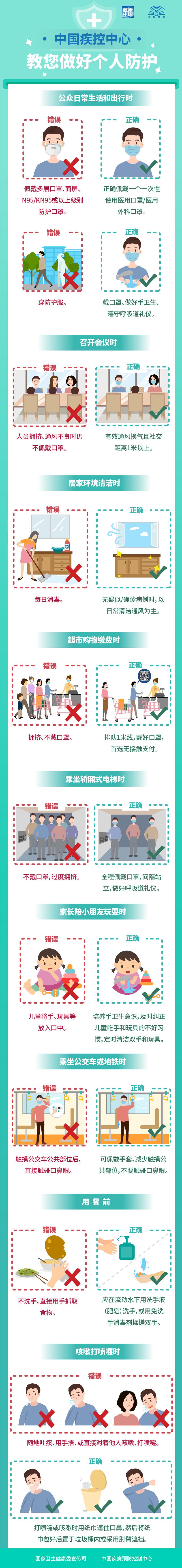 中国疾控中心教您做好个人防护图片