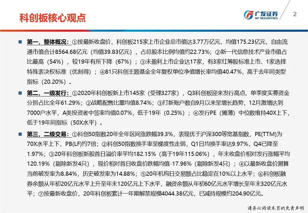 【广发策略|科创板】科创板2020大盘点