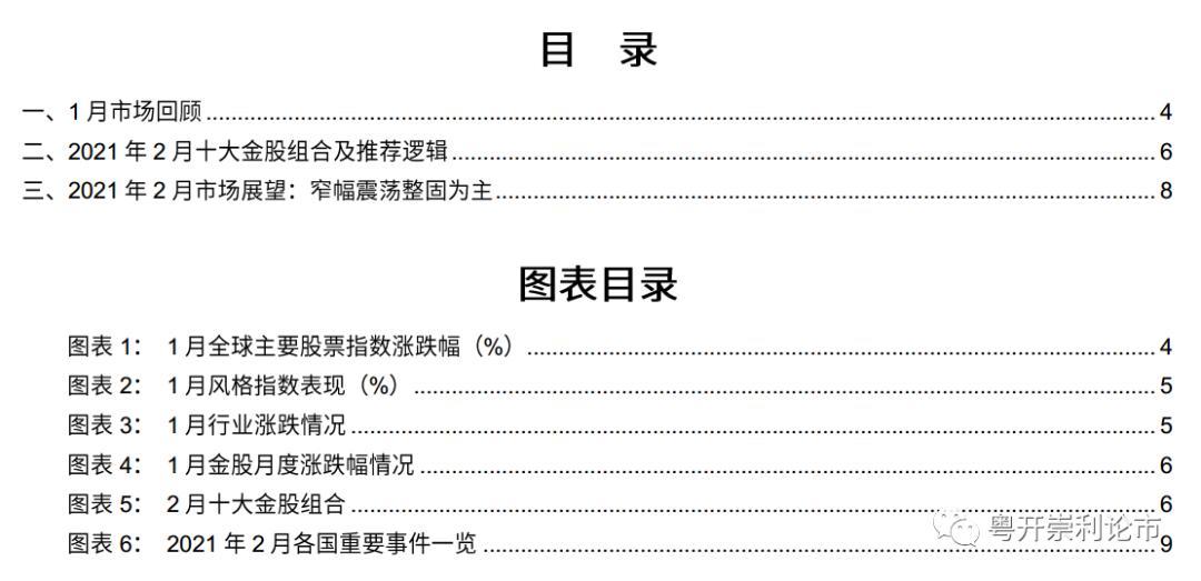 粤开策略 | 2021年2月十大金股及市场展望