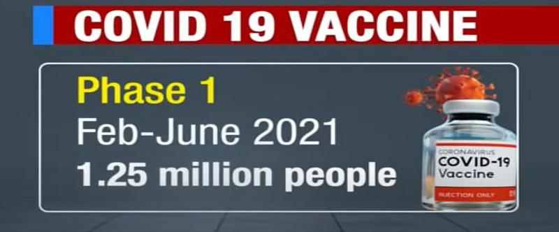 肯尼亚2月起将陆续开启民众新冠疫苗接种工作