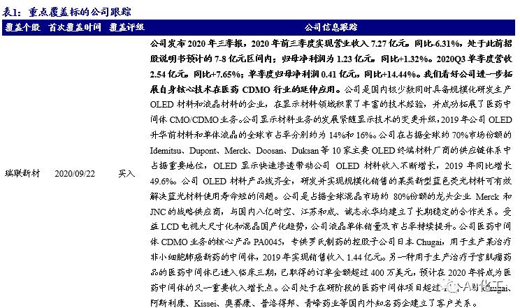 【开源化工】新材料周报:彤程新材可转债获批,斯迪克
