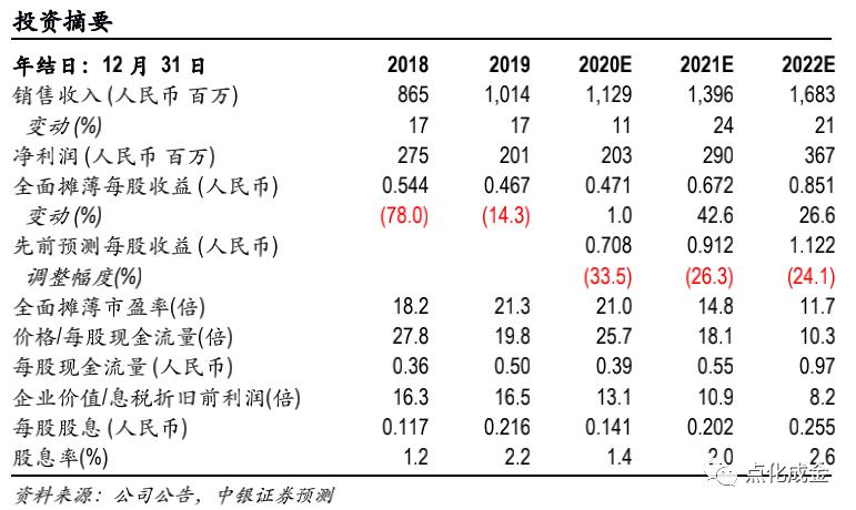 【中银化工点评报告】国光股份(002749.SZ)