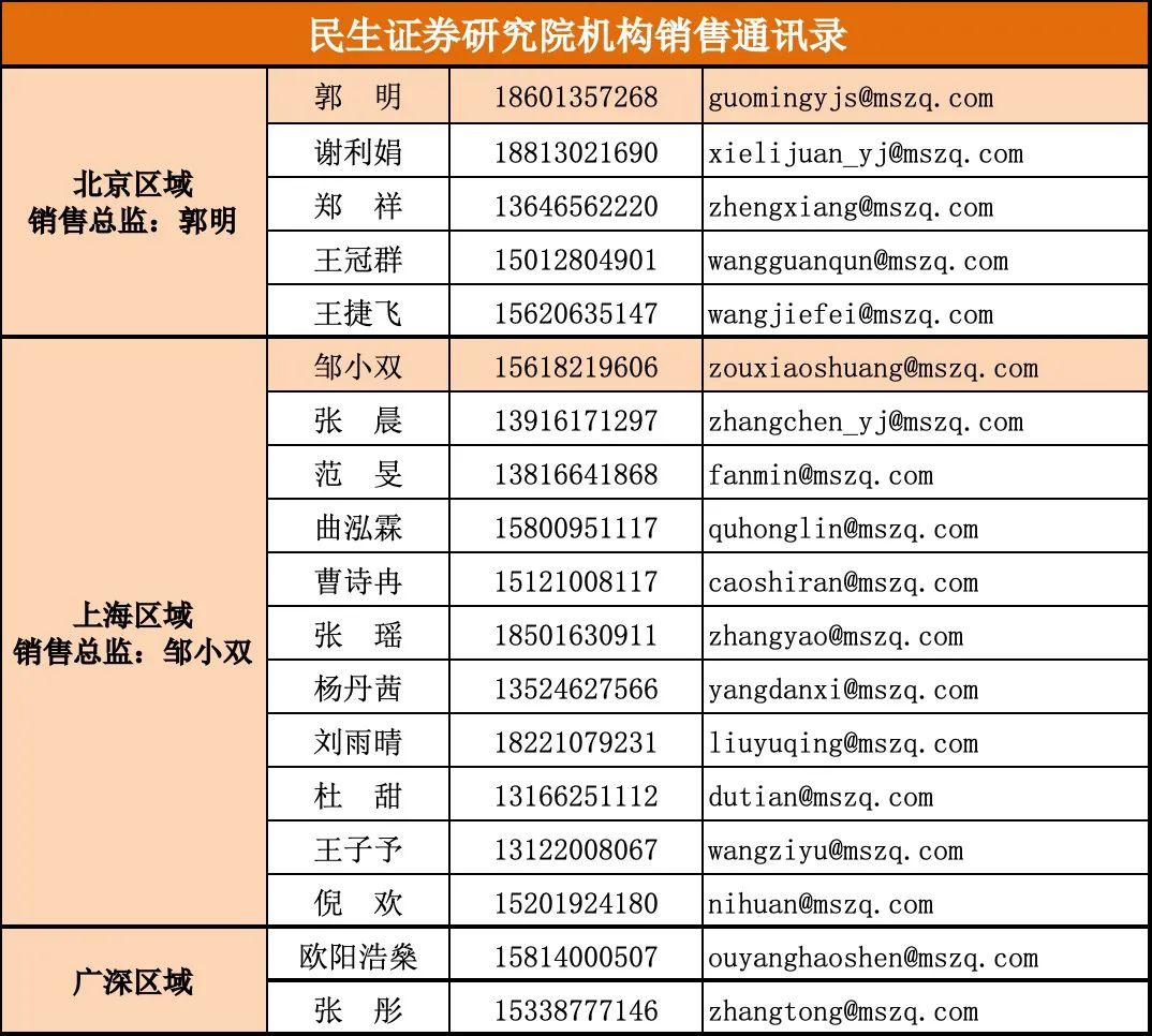 【民生食饮】香飘飘—2020年业绩预告交流