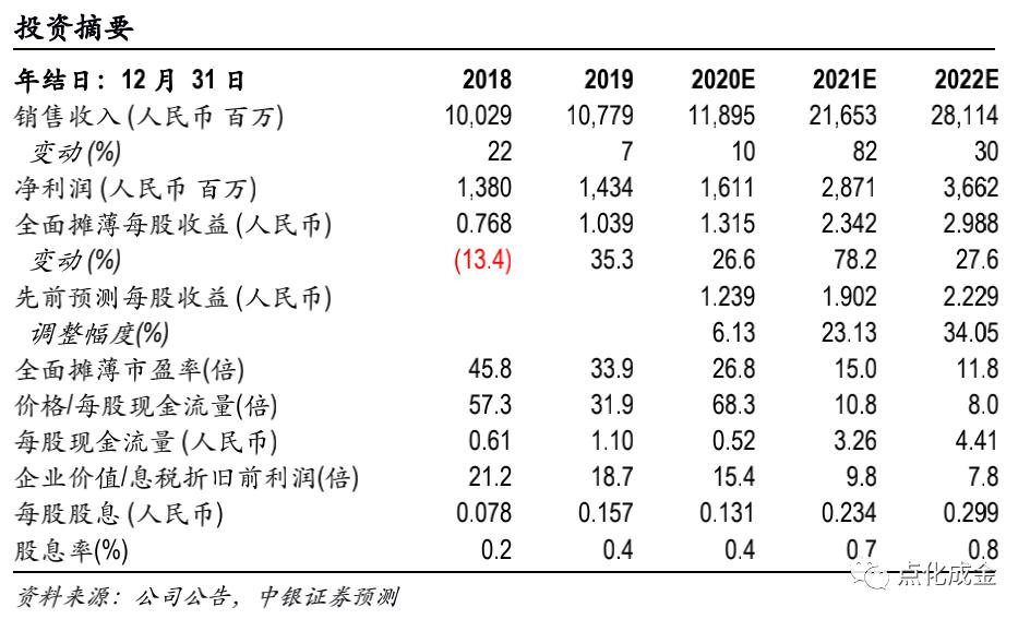 【中银化工点评报告】卫星石化(002648.SZ)