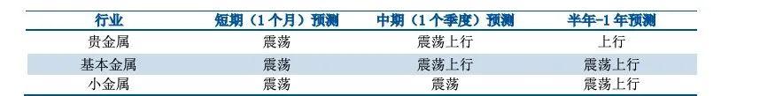 【民生证券研究院】晨会纪要20210104