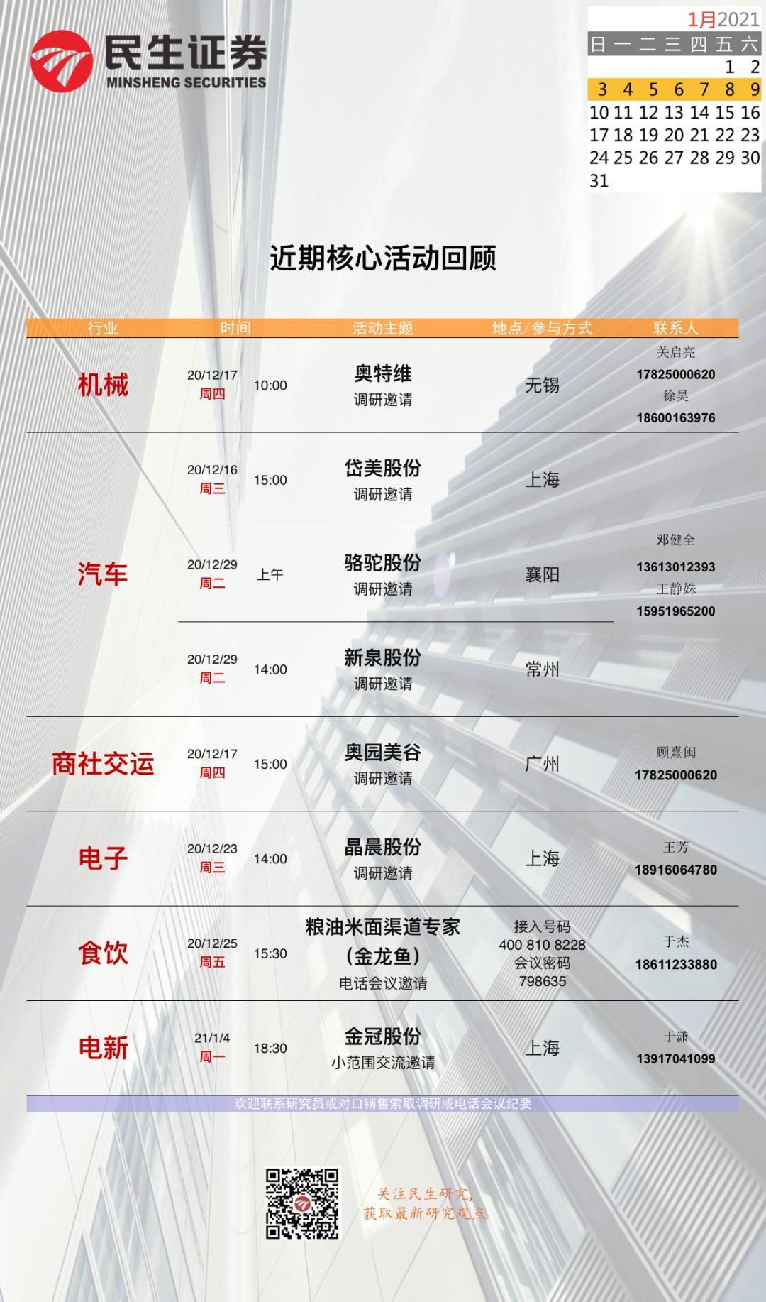 【民生证券研究院】晨会纪要20210105