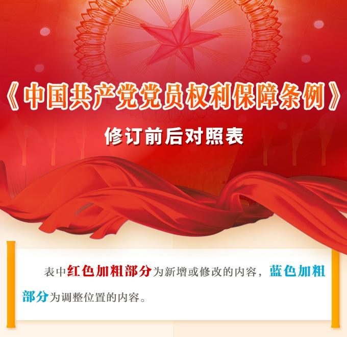 《中国共产党党员权利保障条例》  修订前后对照表图片