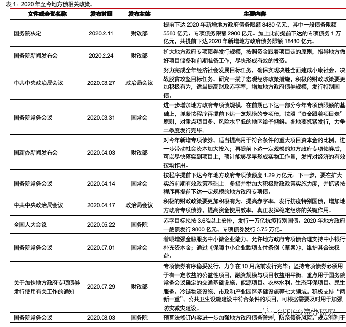 【地方债2020年12月跟踪报告】化解隐性债务,防范尾部风险